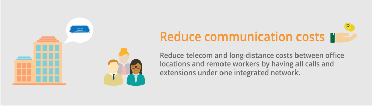 Voip Reduce Costs